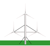 Multirotor Wind Turbine